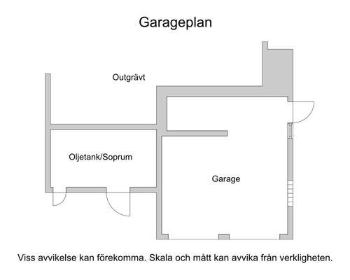 Källare och garage